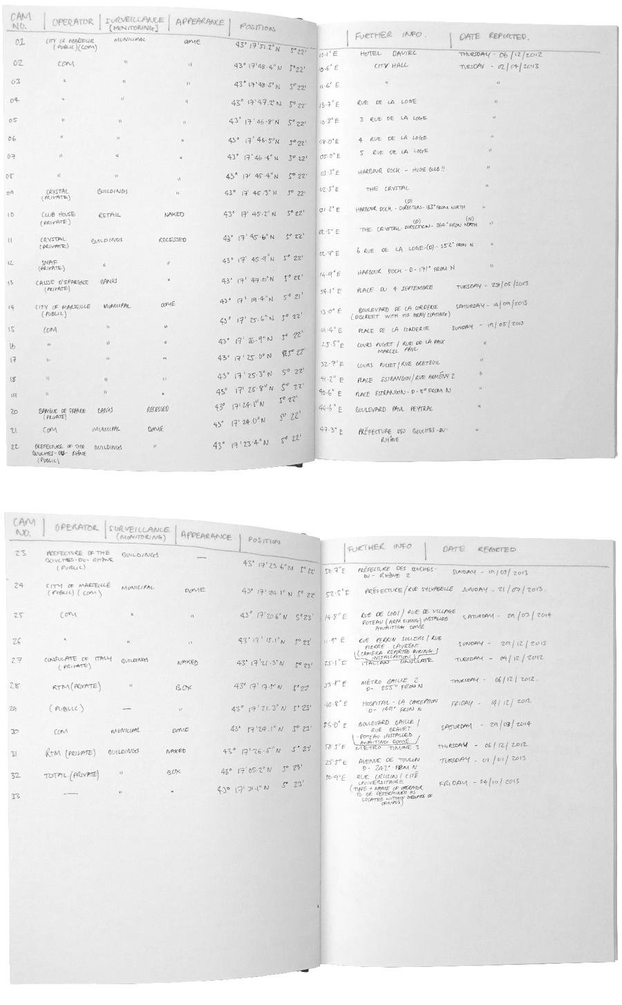 Final_Portfolio_2016_SHS 6 copy