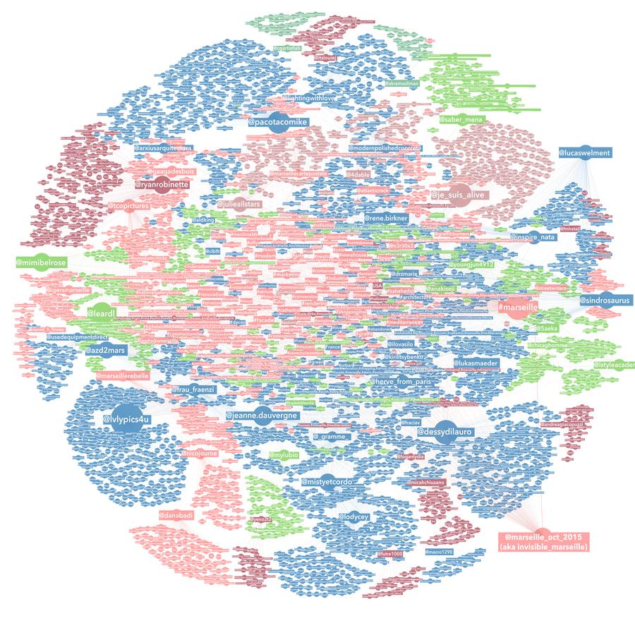 Opt1_MappingHashtaginRelationtoMyFeed